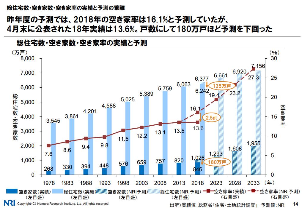 f:id:yougaku-eigo:20200530002546p:plain