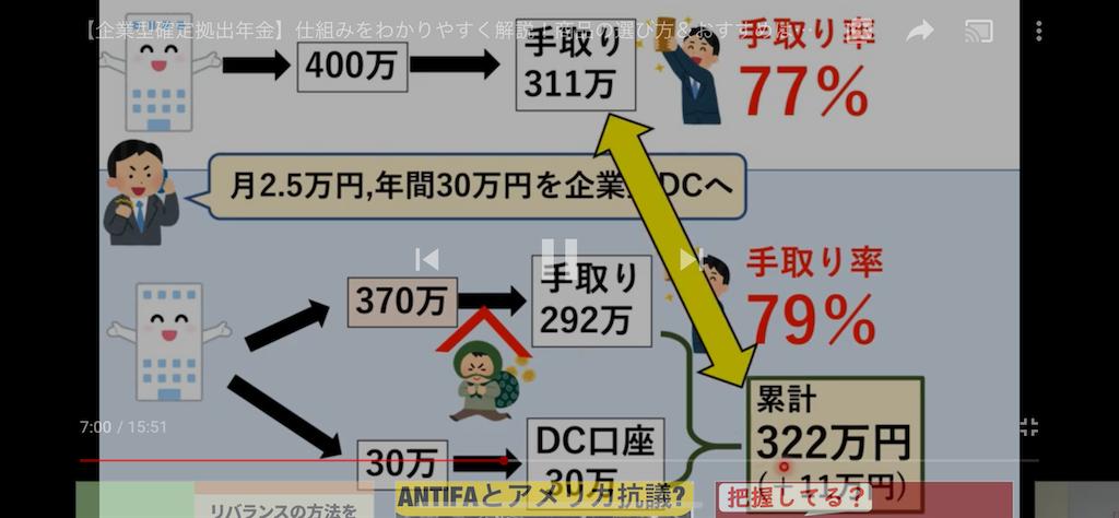 f:id:yougaku-eigo:20200605201008p:image