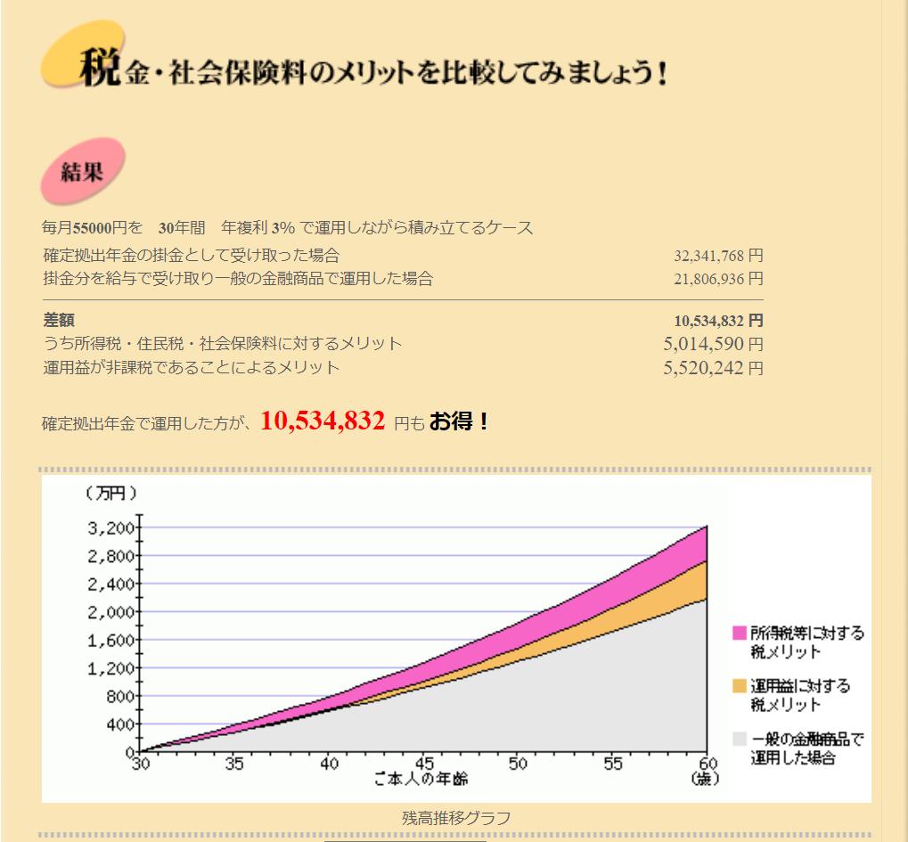 f:id:yougaku-eigo:20200605215632p:plain