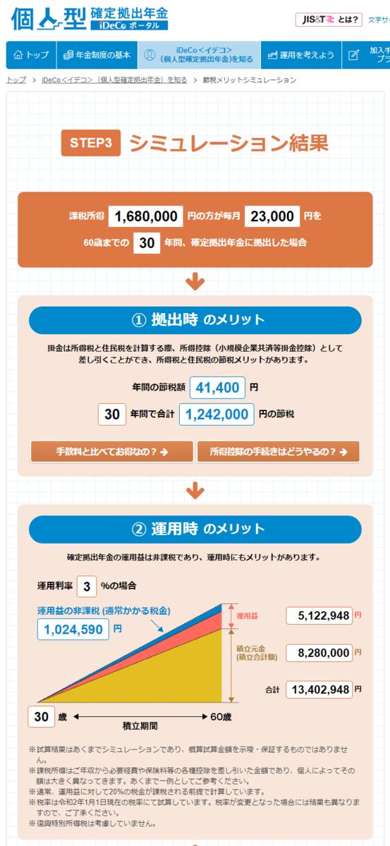 f:id:yougaku-eigo:20200605215933p:plain