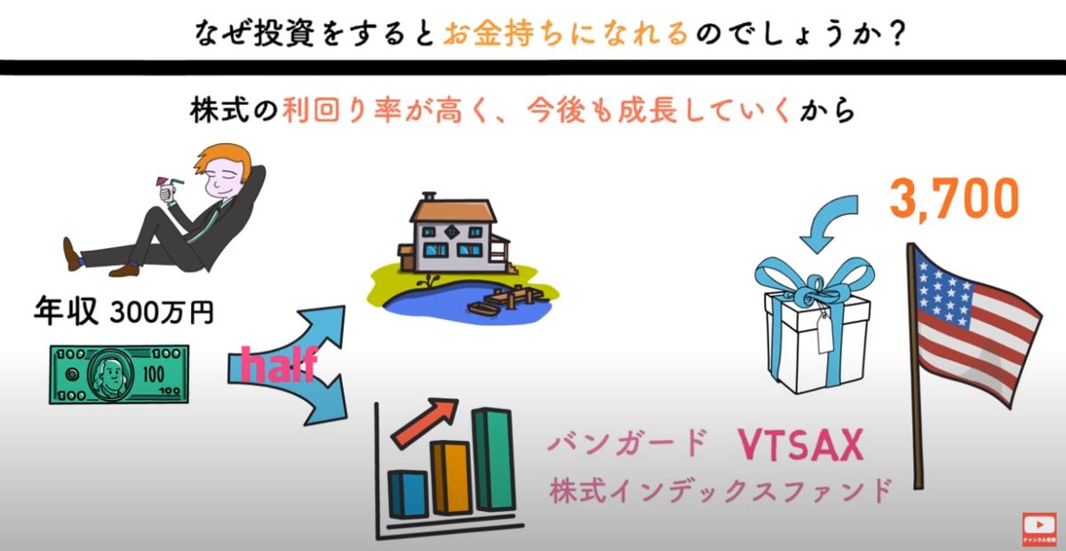 f:id:yougaku-eigo:20200606065330p:plain