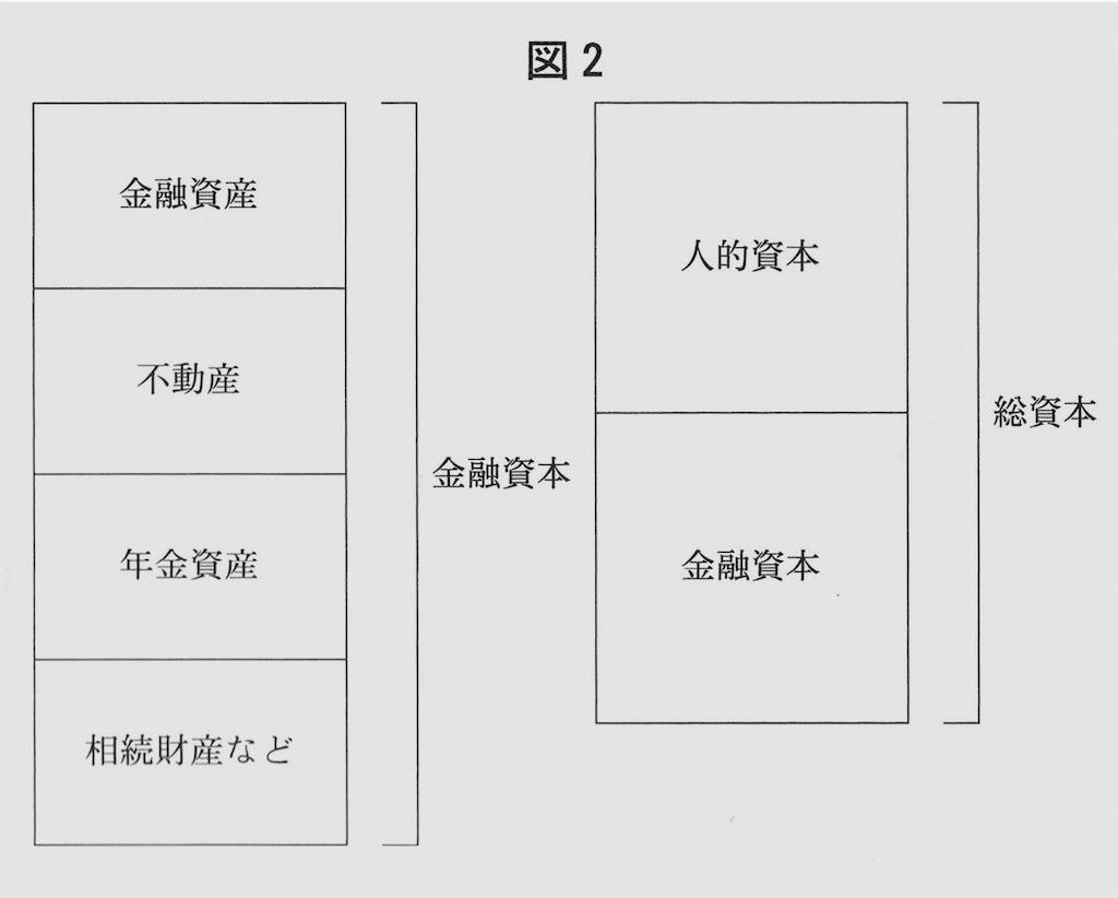 f:id:yougaku-eigo:20200619195035j:image