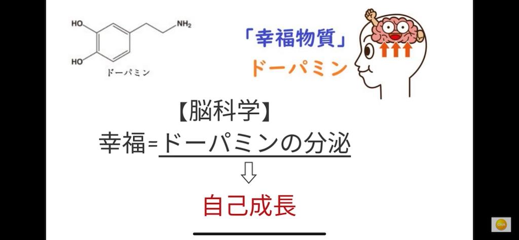f:id:yougaku-eigo:20200622072309p:image