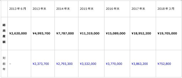 f:id:yougaku-eigo:20200716223247p:plain