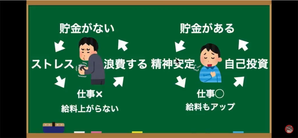 f:id:yougaku-eigo:20200814221344p:image