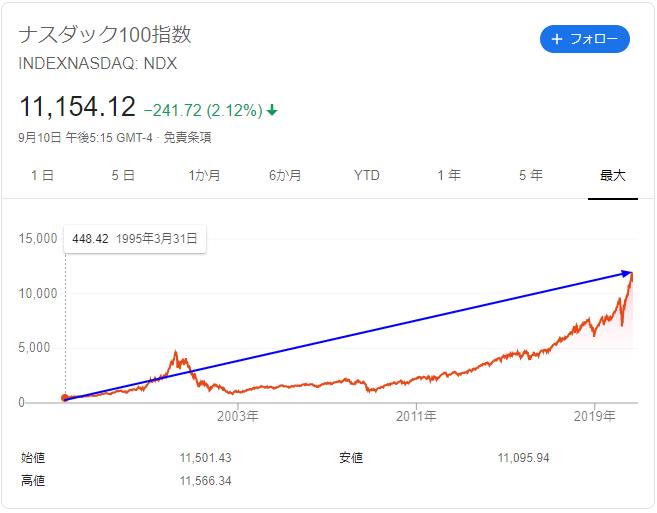 f:id:yougaku-eigo:20200911100026p:plain