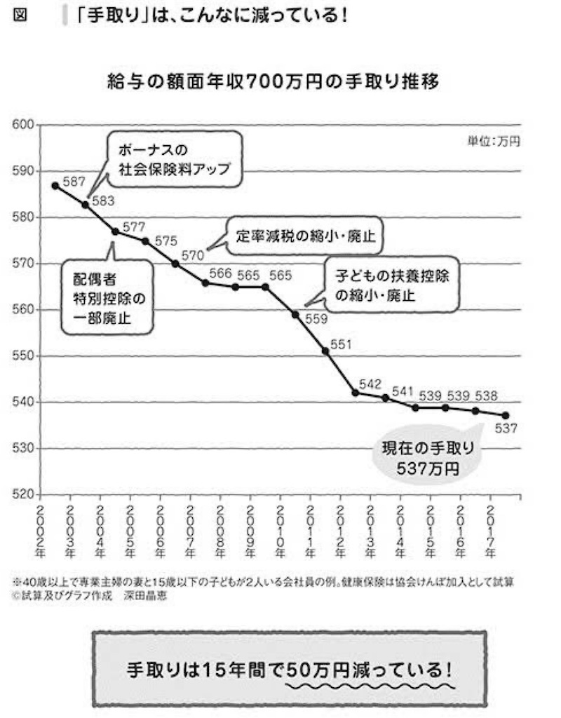 f:id:yougaku-eigo:20200912121158j:image