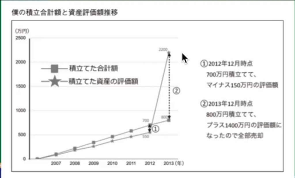 f:id:yougaku-eigo:20200924033630j:image