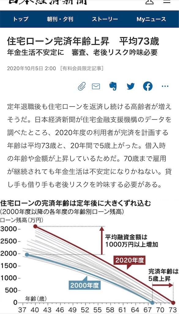 f:id:yougaku-eigo:20201005093814j:image