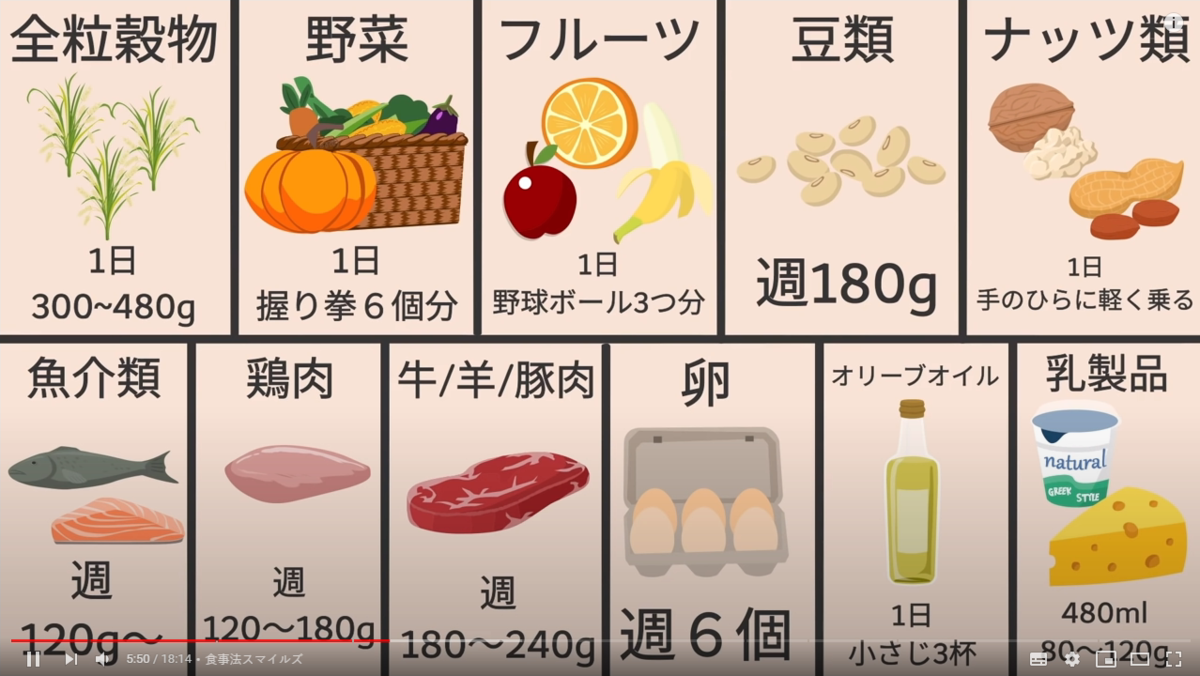 f:id:yougaku-eigo:20201007022527p:plain
