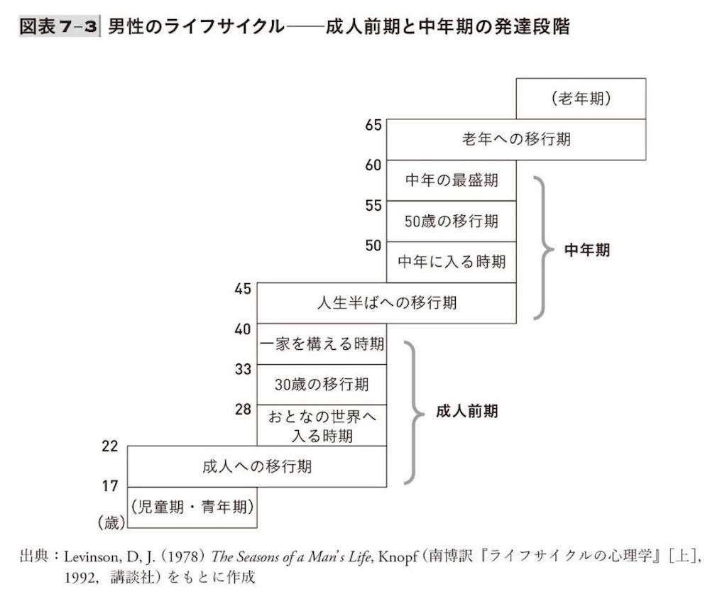 f:id:yougaku-eigo:20201018120400j:image