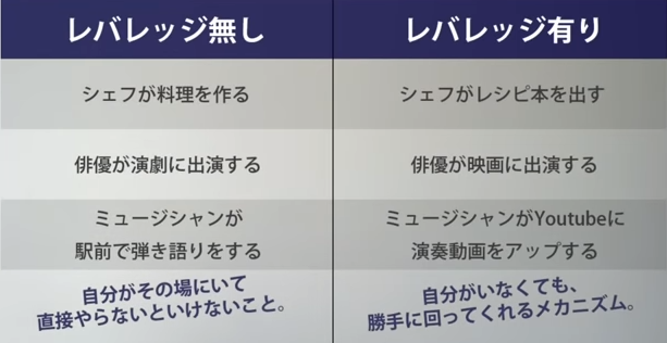 f:id:yougaku-eigo:20201024002004p:plain