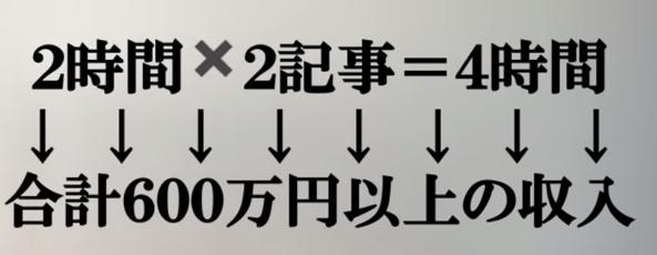 f:id:yougaku-eigo:20201024002559p:plain