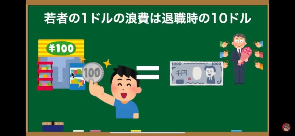 f:id:yougaku-eigo:20201026004851p:image
