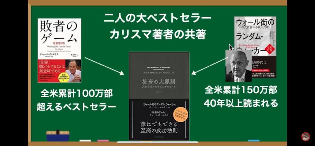 f:id:yougaku-eigo:20201026004855p:image