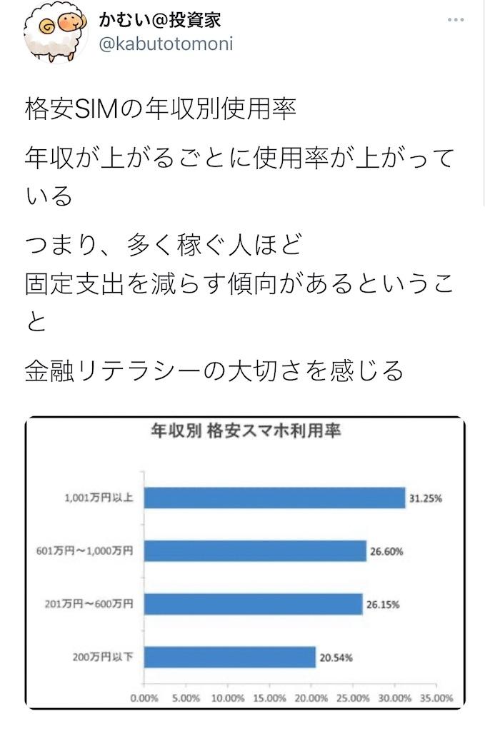 f:id:yougaku-eigo:20201101020118j:image