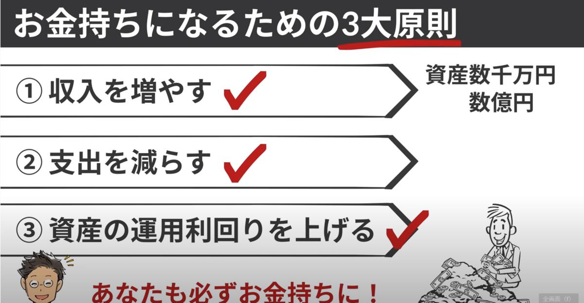 f:id:yougaku-eigo:20201103215750p:plain