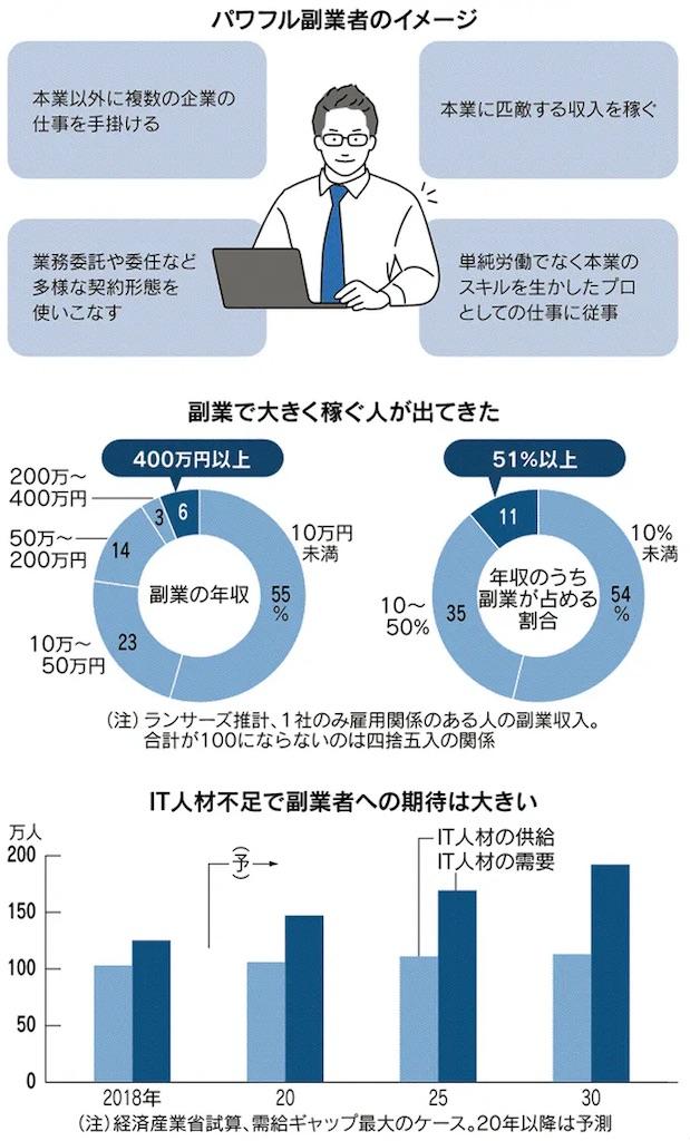 f:id:yougaku-eigo:20201109105056j:image