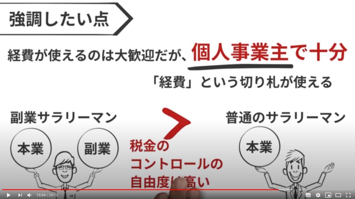 f:id:yougaku-eigo:20201109110752p:plain