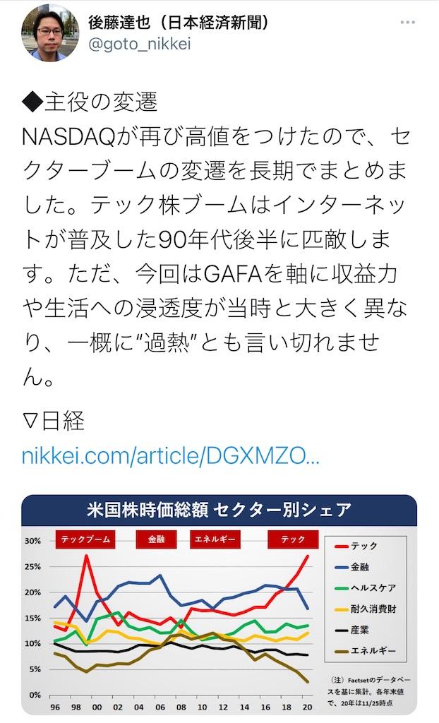 f:id:yougaku-eigo:20201128113135j:image