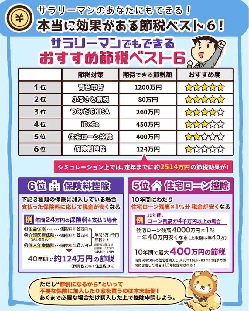 f:id:yougaku-eigo:20201201033820j:image