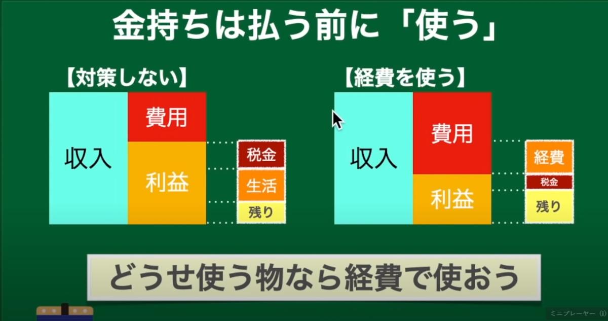 f:id:yougaku-eigo:20201218010918p:plain