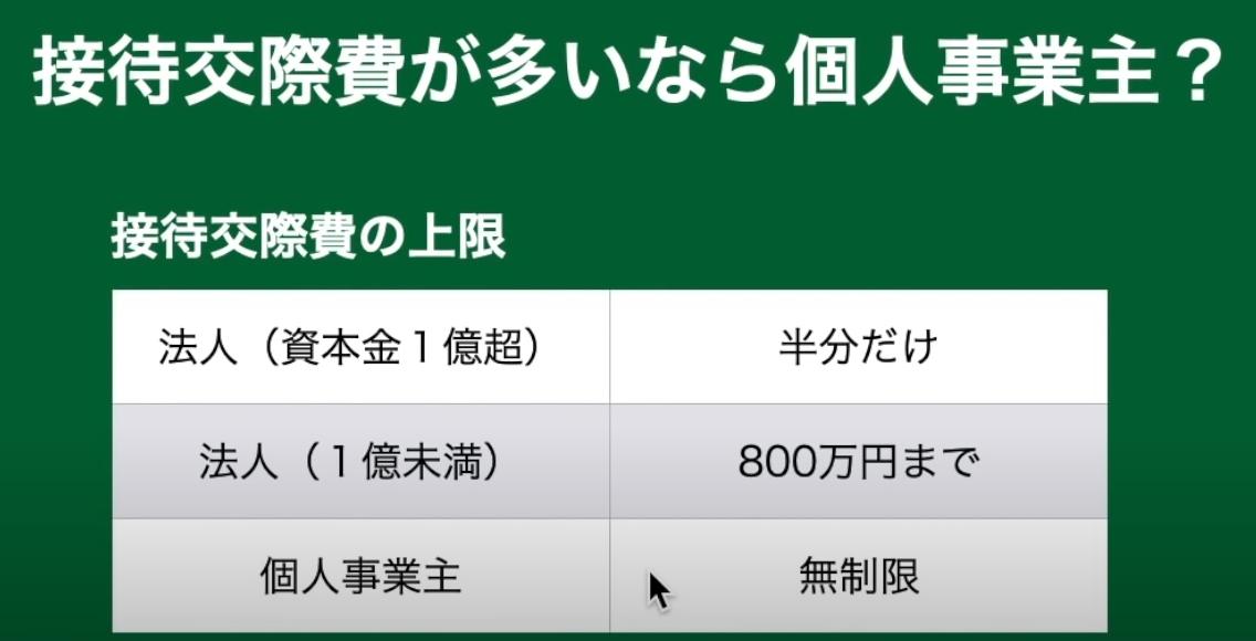 f:id:yougaku-eigo:20201218013459p:plain