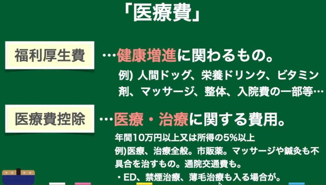 f:id:yougaku-eigo:20201218013857p:plain