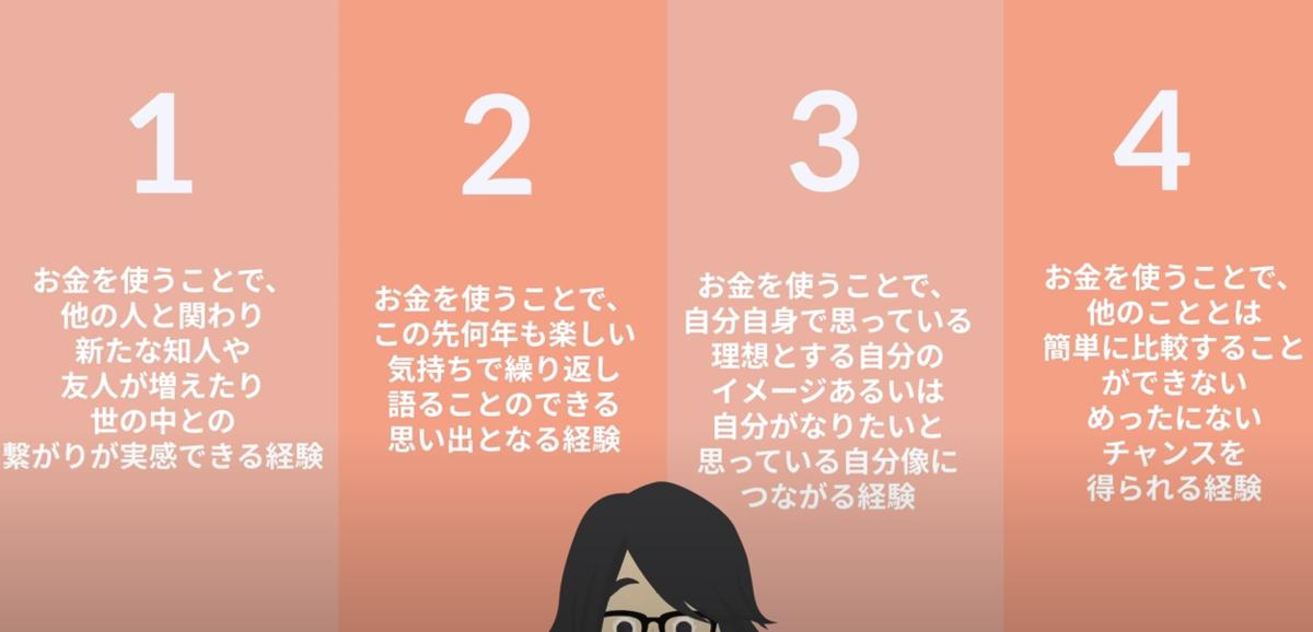 f:id:yougaku-eigo:20210105091737p:plain