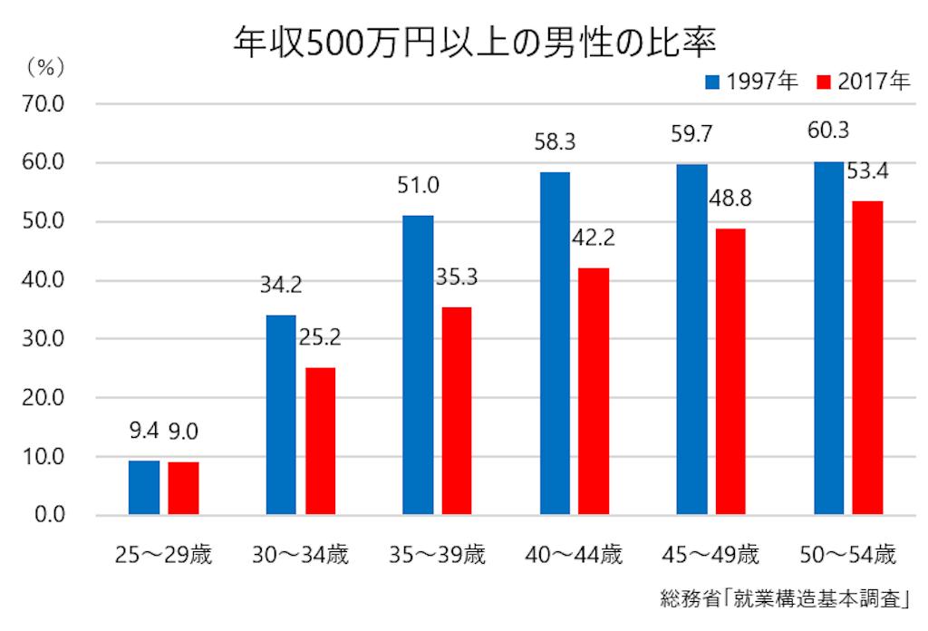 f:id:yougaku-eigo:20210106123543p:image