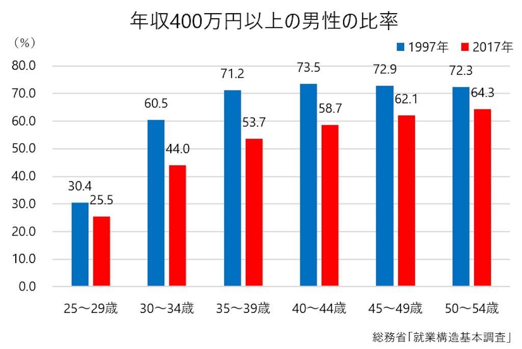 f:id:yougaku-eigo:20210106123548p:image