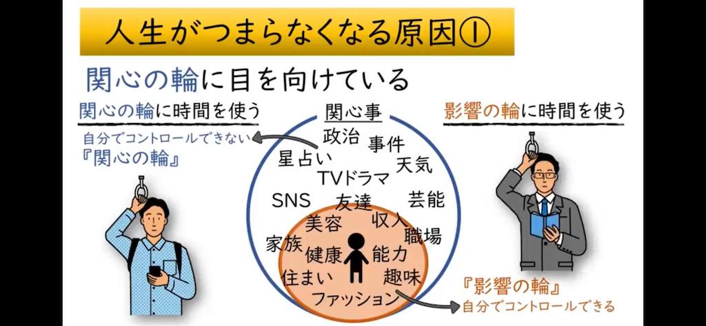 f:id:yougaku-eigo:20210107131159p:image