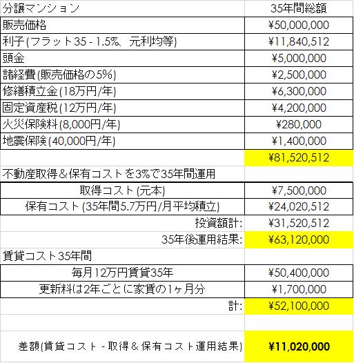 f:id:yougaku-eigo:20210108015833p:plain