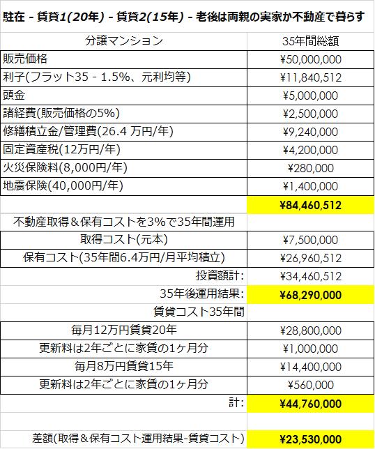 f:id:yougaku-eigo:20210108020518p:plain