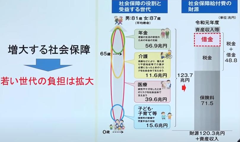 f:id:yougaku-eigo:20210110065656p:plain