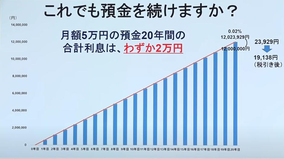 f:id:yougaku-eigo:20210110071019p:plain