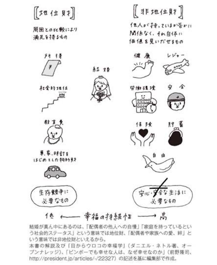 f:id:yougaku-eigo:20210111120948j:image