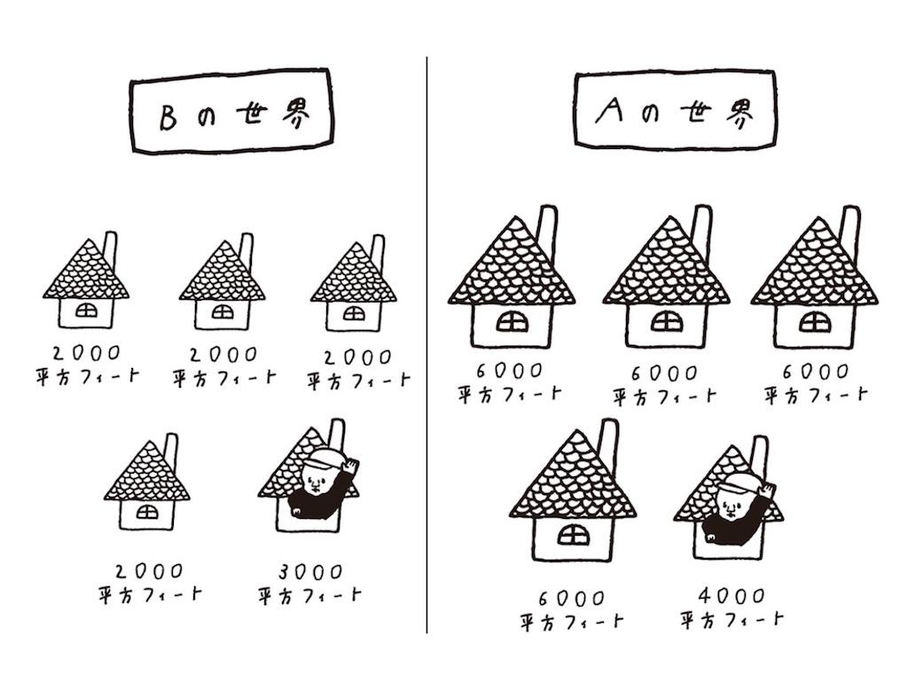 f:id:yougaku-eigo:20210112035713j:image