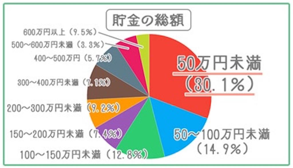 f:id:yougaku-eigo:20210112040903j:image
