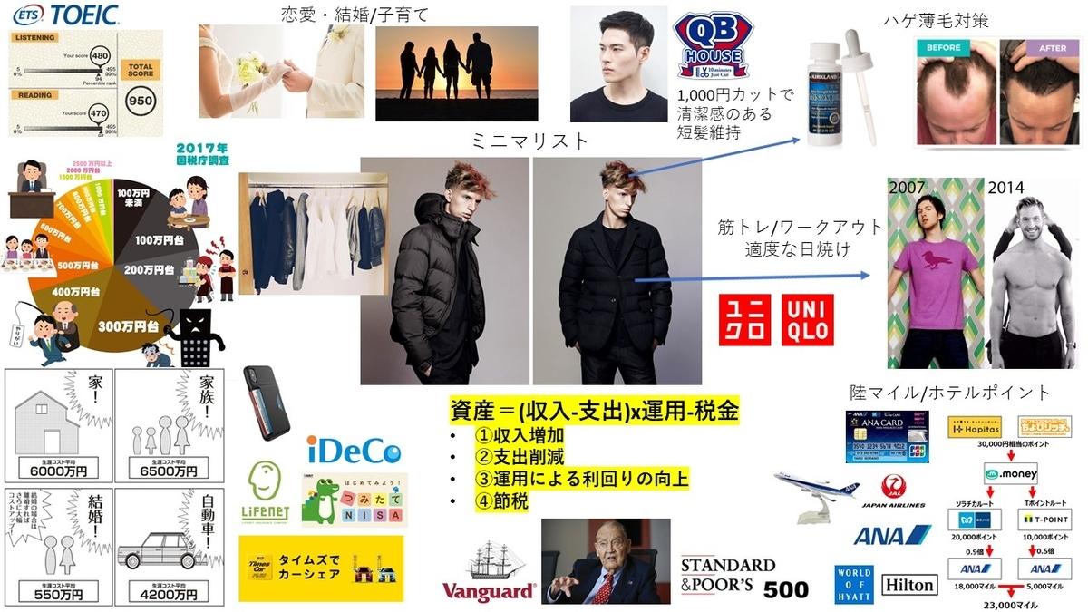 f:id:yougaku-eigo:20210117004805j:plain