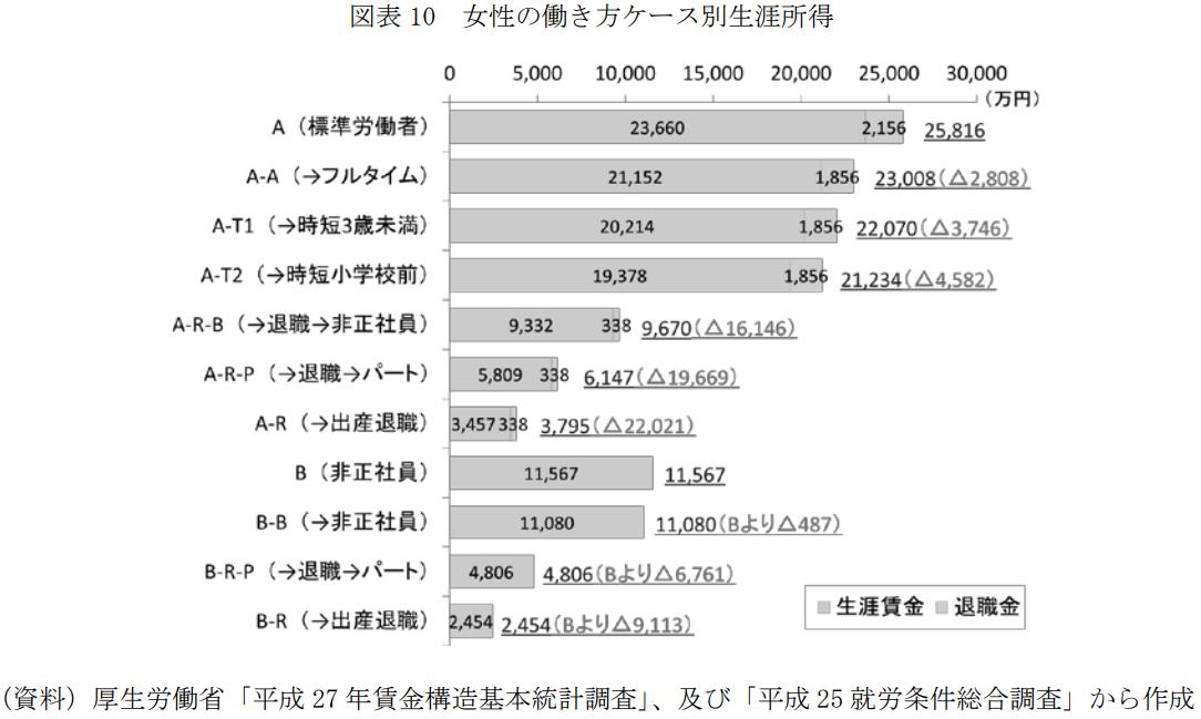 f:id:yougaku-eigo:20210201064752p:plain