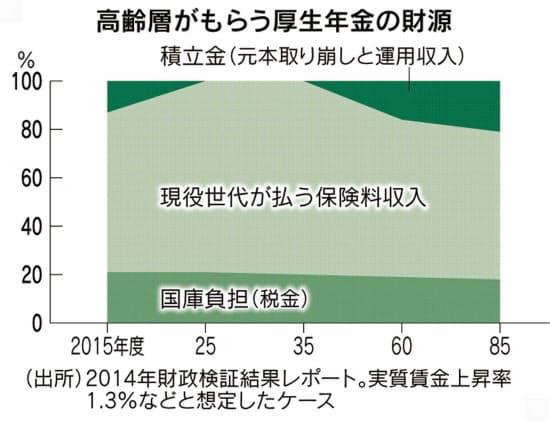f:id:yougaku-eigo:20210202072943j:plain