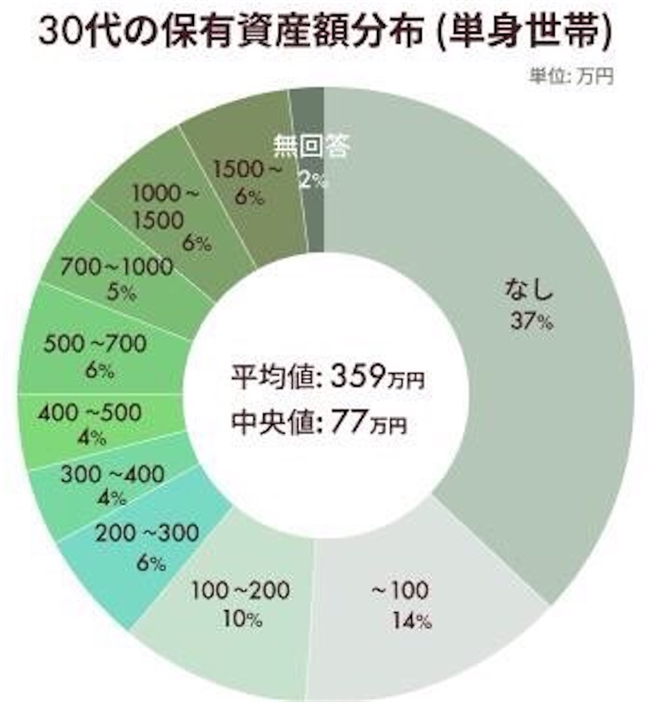 f:id:yougaku-eigo:20210214113225j:image