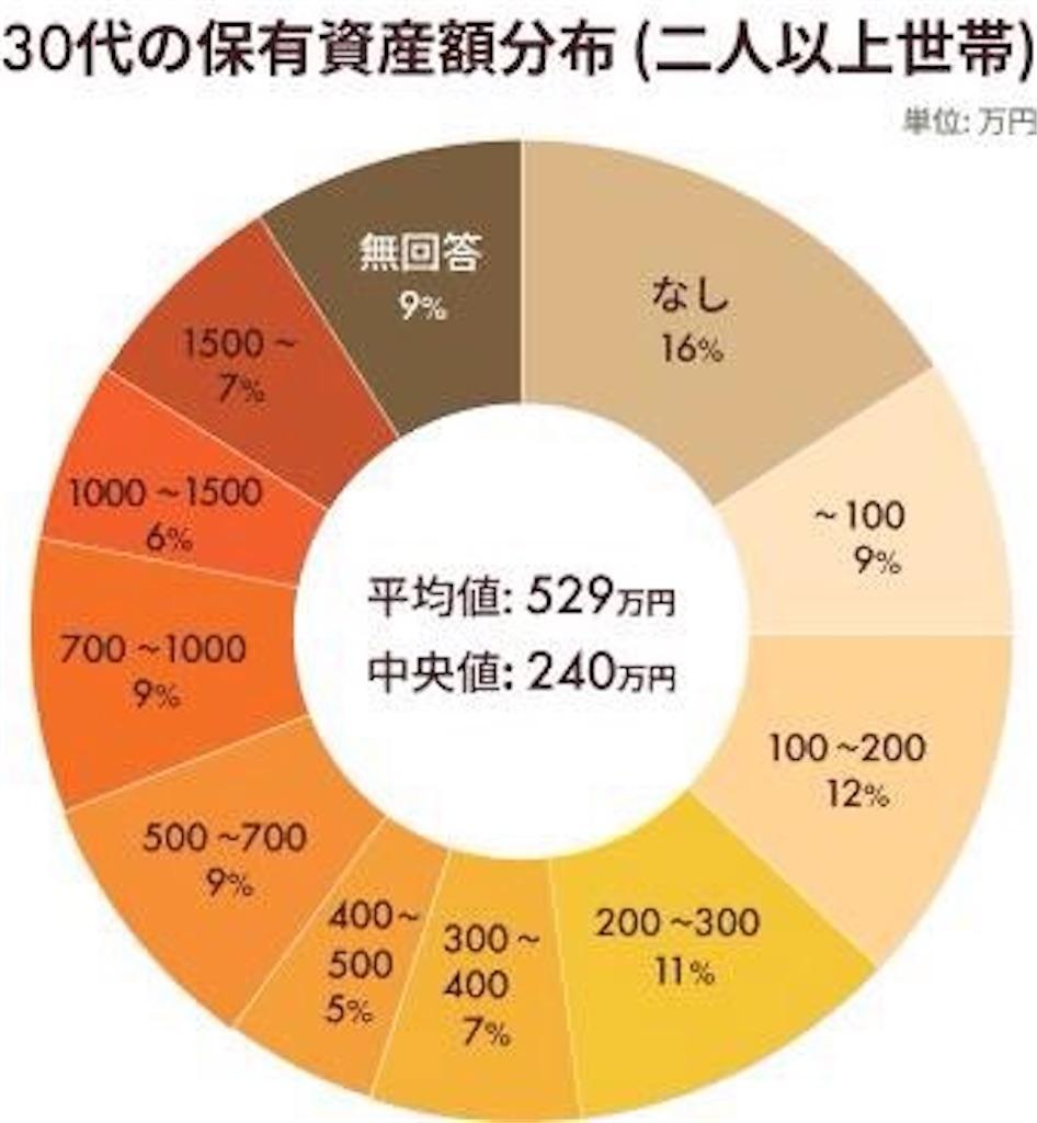 f:id:yougaku-eigo:20210214113229j:image