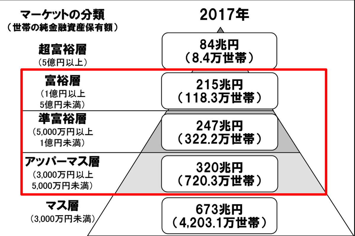 f:id:yougaku-eigo:20210226130213p:plain
