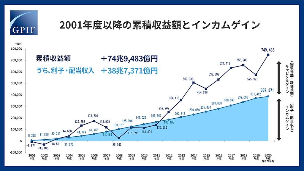 f:id:yougaku-eigo:20210413050331j:plain