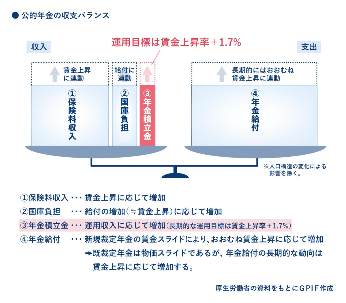 f:id:yougaku-eigo:20210413050742p:plain