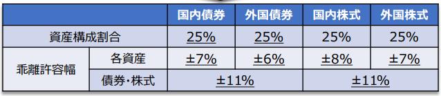 f:id:yougaku-eigo:20210413051205p:plain
