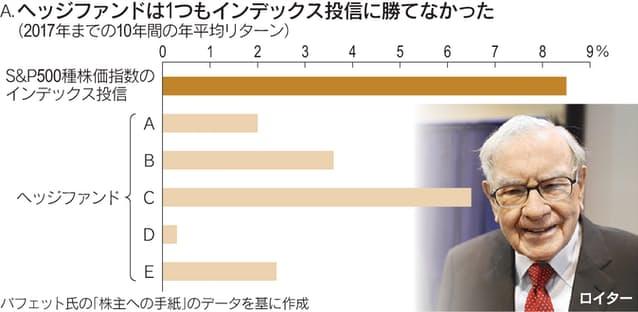 f:id:yougaku-eigo:20210423020050j:plain