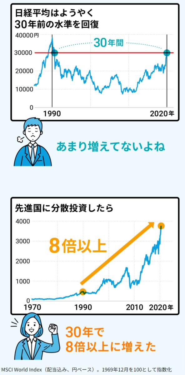 f:id:yougaku-eigo:20210423081446p:plain